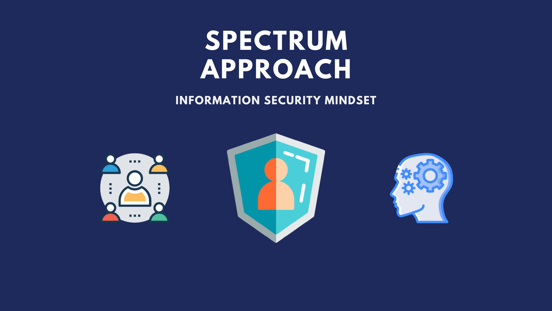 Spectrum Approach - Information Security Mindset