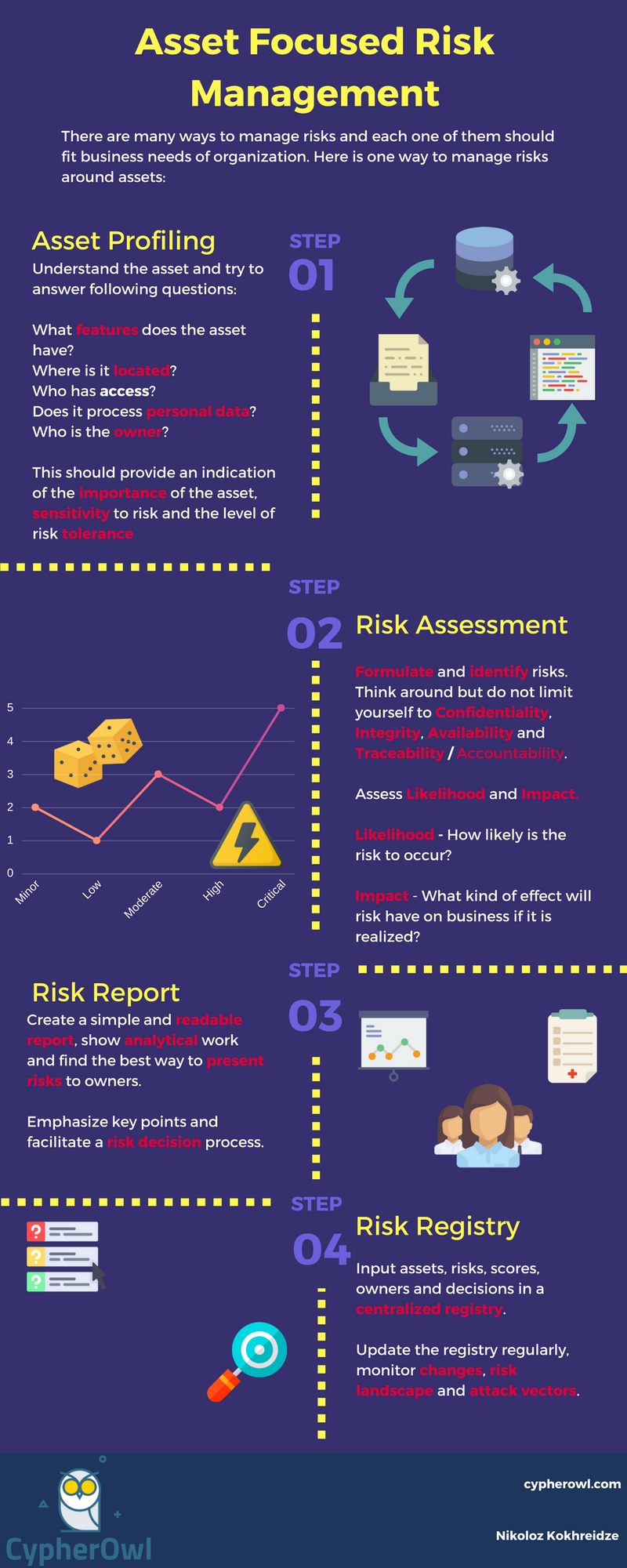 Asset-Focused-Risk-Management----INFOGRAPHICS-